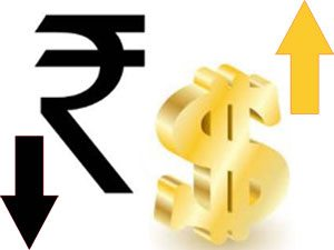 rupee vs dollar, currency system
