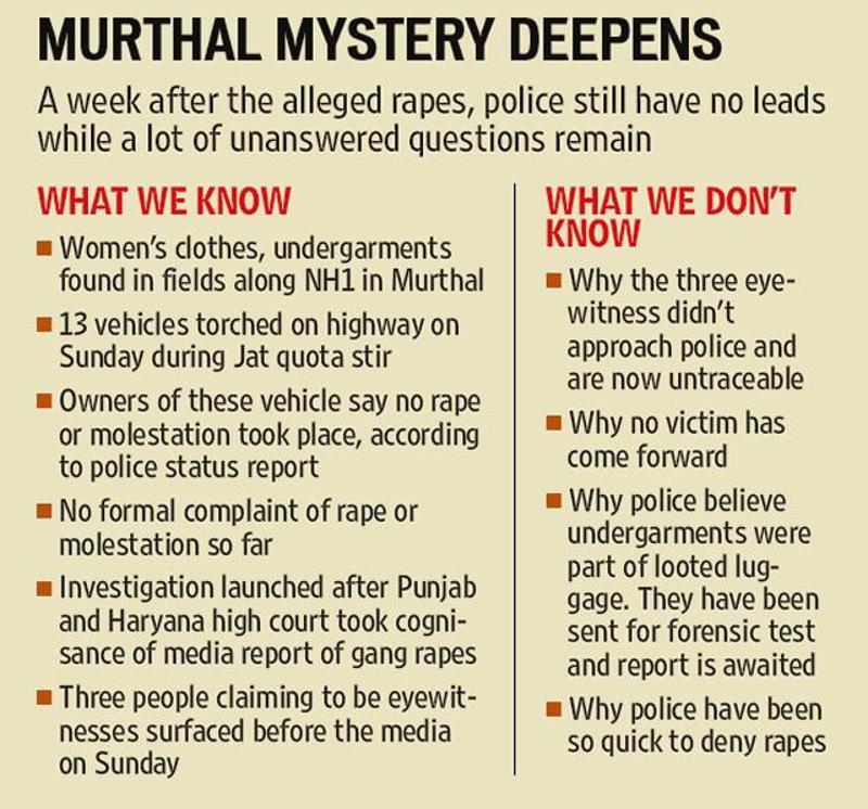 hindustan times murthal rape case report